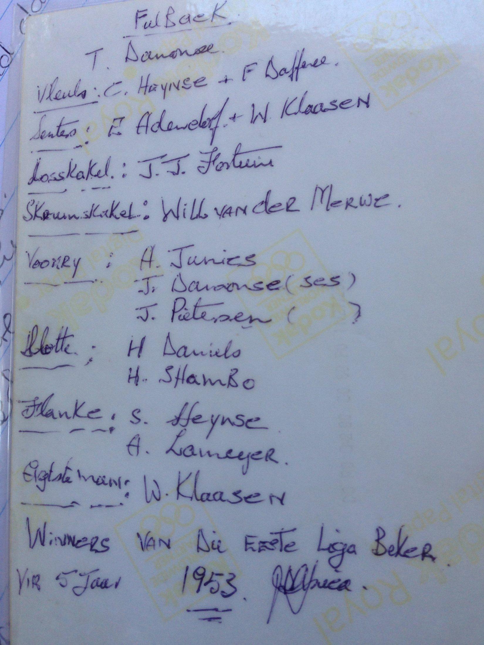 primrose rugby team names